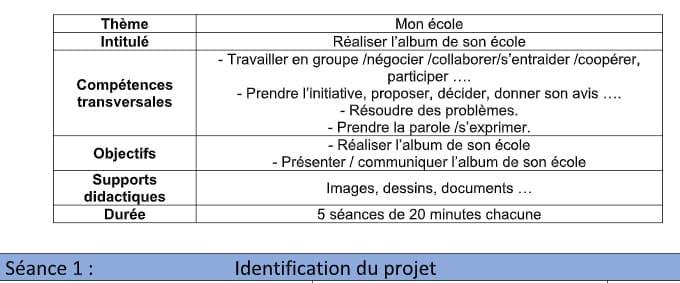 جذاذات اللغة الفرنسية المستوى الأول ابتدائي pdf
